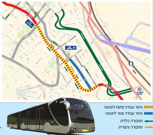 Haifa News