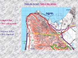 Haifa Transportation